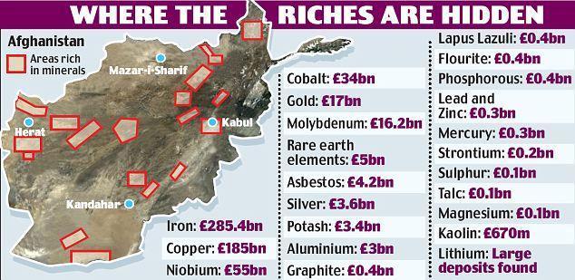 afghan-mineral-sites-35574853726