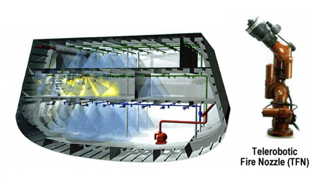 Among numerous innovations, the DDG 1000 features an advanced fire supression system including telerobotics.