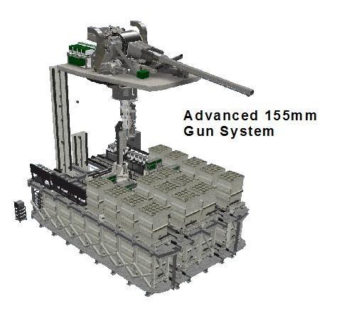 155-gun-system.jpg