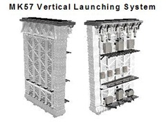 MK57 Verical Launch System