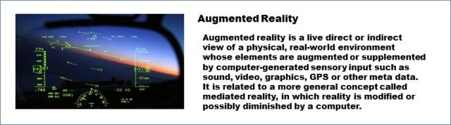 Augmeneted Reality