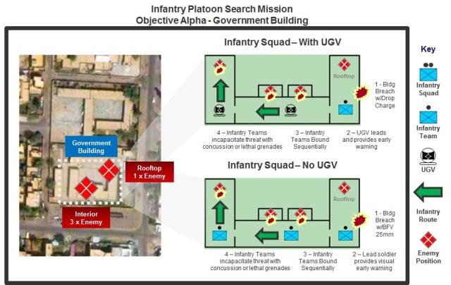Platoon Mission 1.1