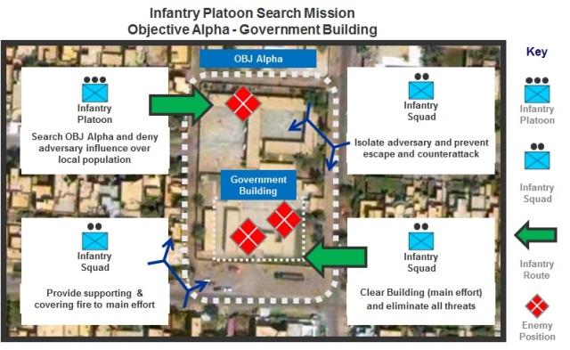 Platoon Mission 1