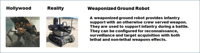 Weaponized Ground Robot